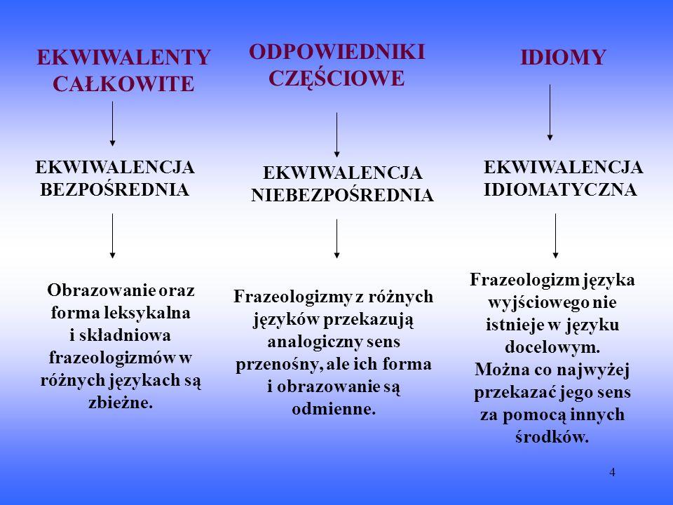 4 EKWIWALENTY CAŁKOWITE ODPOWIEDNIKI CZĘŚCIOWE IDIOMY EKWIWALENCJA BEZPOŚREDNIA EKWIWALENCJA NIEBEZPOŚREDNIA EKWIWALENCJA IDIOMATYCZNA Obrazowanie oraz forma leksykalna i składniowa frazeologizmów w różnych językach są zbieżne.