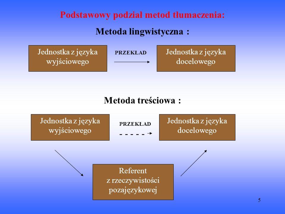 5 Metoda lingwistyczna : Jednostka z języka wyjściowego Jednostka z języka docelowego Metoda treściowa : Jednostka z języka wyjściowego Jednostka z języka docelowego Referent z rzeczywistości pozajęzykowej - - - - - PRZEKŁAD Podstawowy podział metod tłumaczenia: