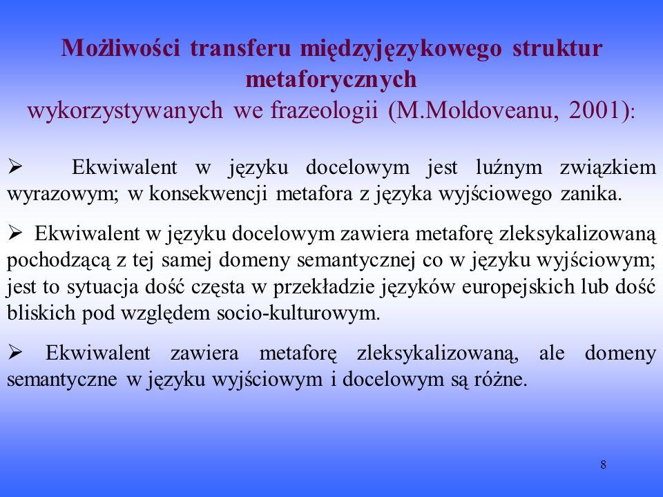 8 Możliwości transferu międzyjęzykowego struktur metaforycznych wykorzystywanych we frazeologii (M.Moldoveanu, 2001) :  Ekwiwalent w języku docelowym jest luźnym związkiem wyrazowym; w konsekwencji metafora z języka wyjściowego zanika.