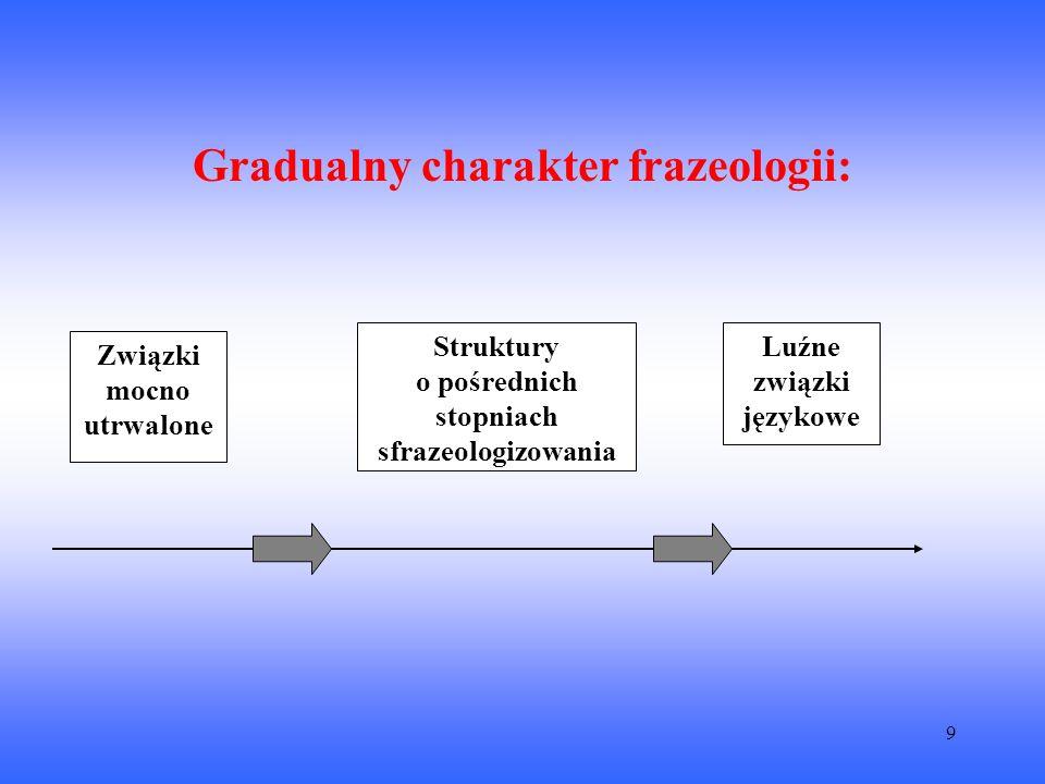 9 Gradualny charakter frazeologii: Związki mocno utrwalone Struktury o pośrednich stopniach sfrazeologizowania Luźne związki językowe