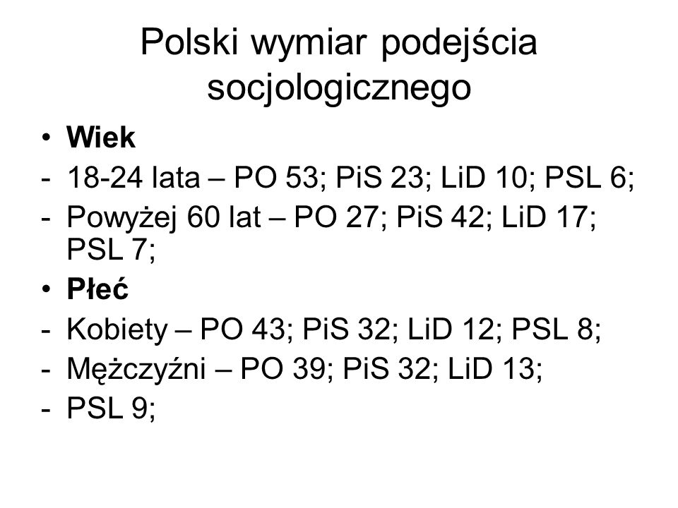 Polski wymiar podejścia socjologicznego Wiek -18-24 lata – PO 53; PiS 23; LiD 10; PSL 6; -Powyżej 60 lat – PO 27; PiS 42; LiD 17; PSL 7; Płeć -Kobiety – PO 43; PiS 32; LiD 12; PSL 8; -Mężczyźni – PO 39; PiS 32; LiD 13; -PSL 9;