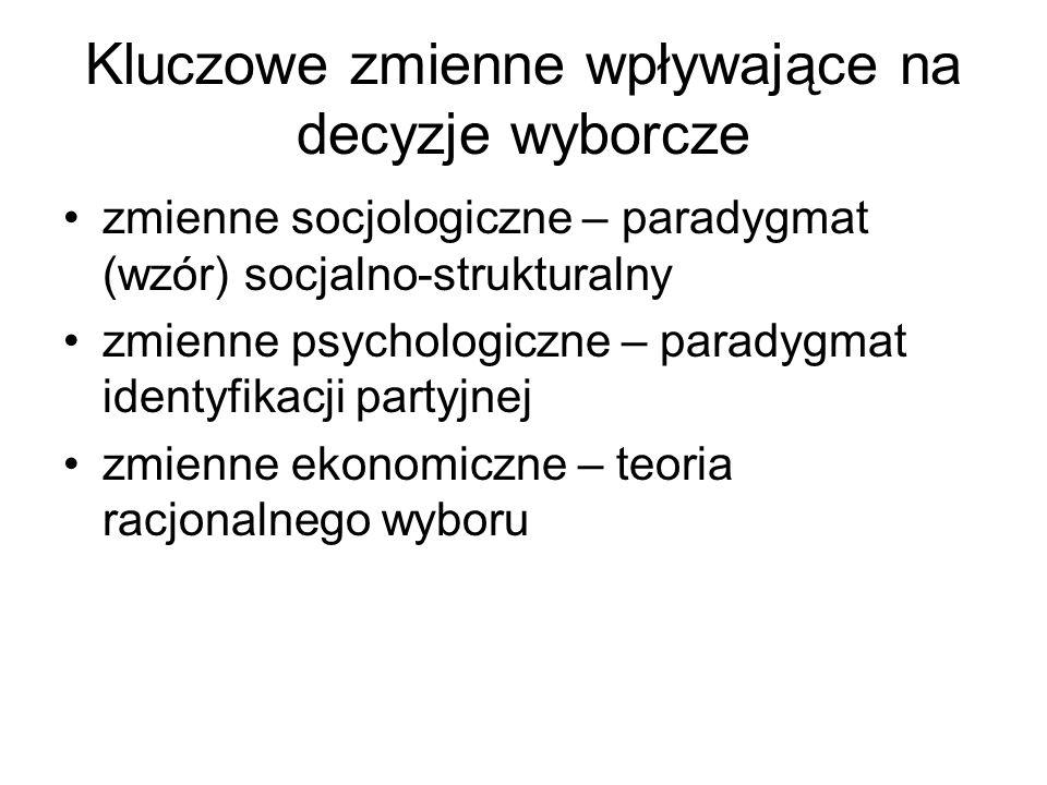 Kluczowe zmienne wpływające na decyzje wyborcze zmienne socjologiczne – paradygmat (wzór) socjalno-strukturalny zmienne psychologiczne – paradygmat identyfikacji partyjnej zmienne ekonomiczne – teoria racjonalnego wyboru