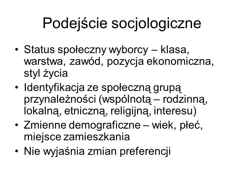 Polski wymiar podejścia socjologicznego (wybory 2007) Wykształcenie a preferencje partyjne: -Wyższe – 52 proc.