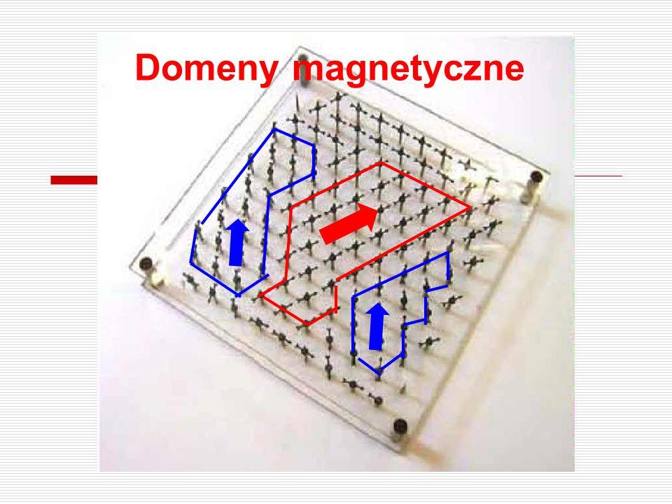 Domeny magnetyczne