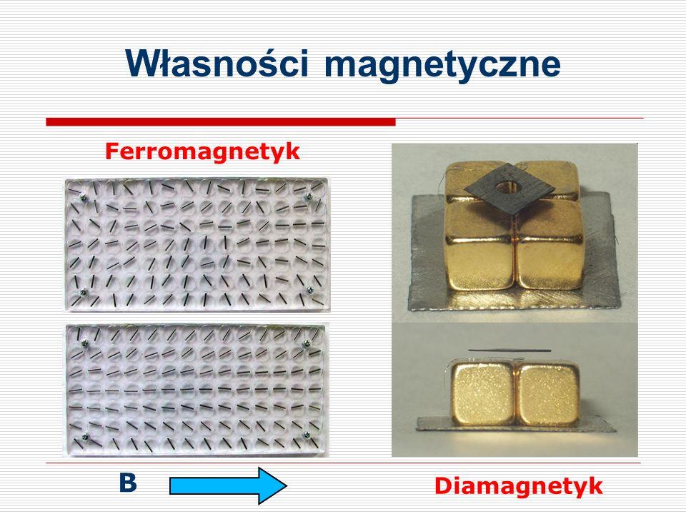 Własności magnetyczne B Diamagnetyk Ferromagnetyk