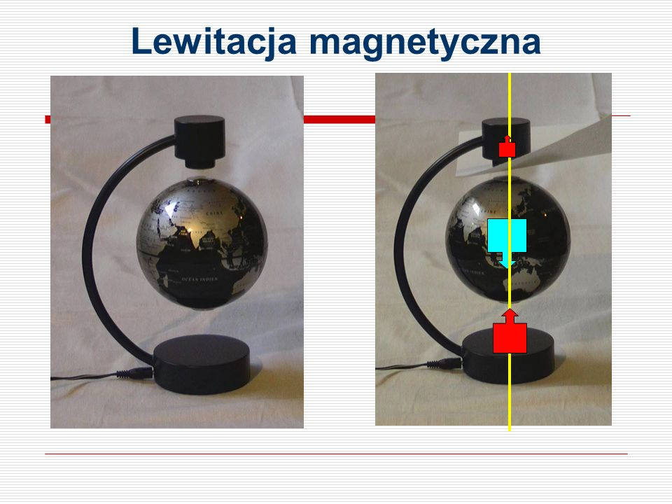 Lewitacja magnetyczna