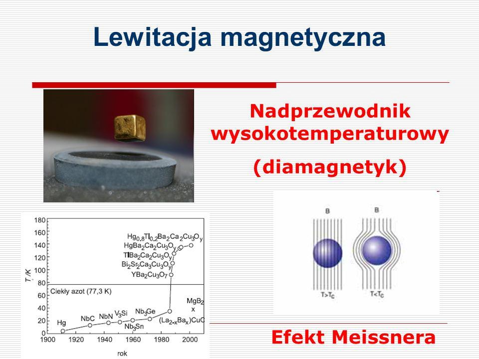 Nadprzewodnik wysokotemperaturowy (diamagnetyk) Efekt Meissnera