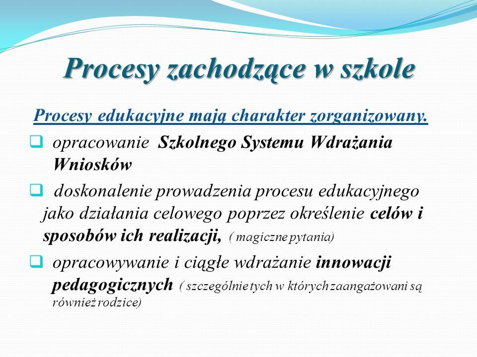 Procesy zachodzące w szkole Procesy edukacyjne mają charakter zorganizowany.  opracowanie Szkolnego Systemu Wdrażania Wniosków  doskonalenie prowadz