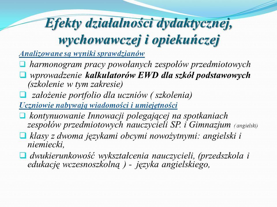 Efekty działalności dydaktycznej, wychowawczej i opiekuńczej Analizowane są wyniki sprawdzianów  harmonogram pracy powołanych zespołów przedmiotowych