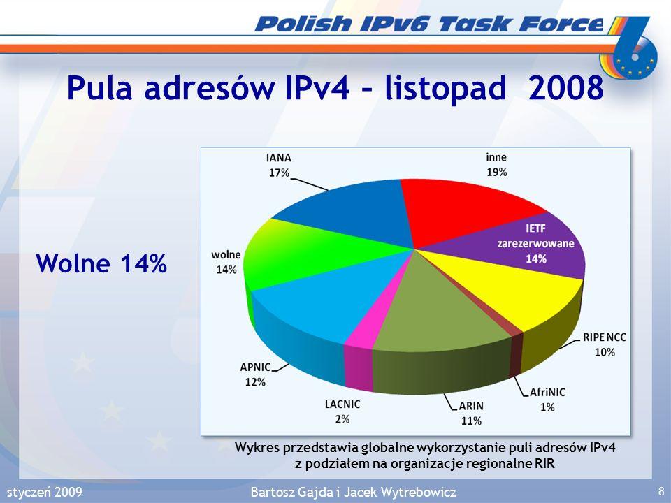 styczeń 2009Bartosz Gajda i Jacek Wytrebowicz 8 Pula adresów IPv4 – listopad 2008 Wolne 14% Wykres przedstawia globalne wykorzystanie puli adresów IPv4 z podziałem na organizacje regionalne RIR