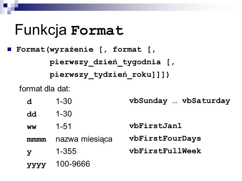 Funkcja Format Format(wyrażenie [, format [, pierwszy_dzień_tygodnia [, pierwszy_tydzień_roku]]]) format dla dat: d 1-30 dd 1-30 ww 1-51 mmmm nazwa miesiąca y 1-355 yyyy 100-9666 vbSunday … vbSaturday vbFirstJan1 vbFirstFourDays vbFirstFullWeek