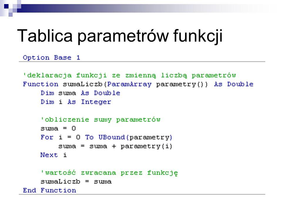 Tablica parametrów funkcji