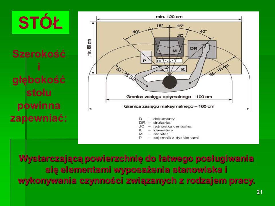 20 Konstrukcja stołu powinna umożliwiać dogodne ustawienie elementów wyposażenia stanowiska pracy, w tym zróżnicowaną wysokość ustawienia monitora ekranowego i klawiatury.