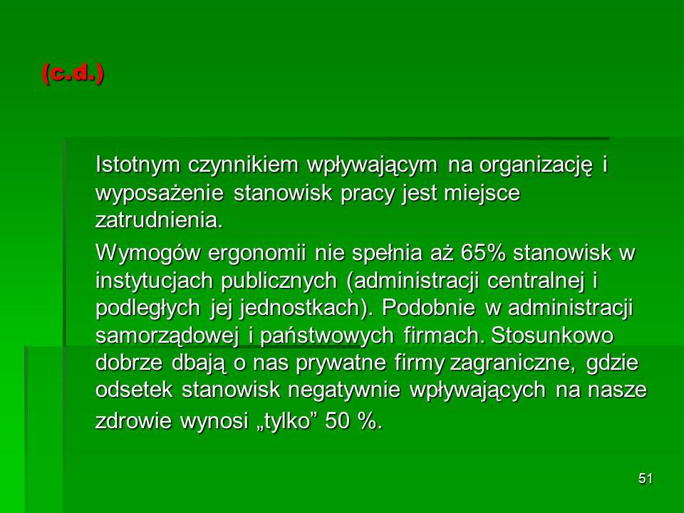 50 Przepisy, a rzeczywiste warunki pracy – najnowsze badania Zakończyły się pierwsze ogólnopolskie badania ergonomii i bezpieczeństwa komputerowych stanowisk pracy.