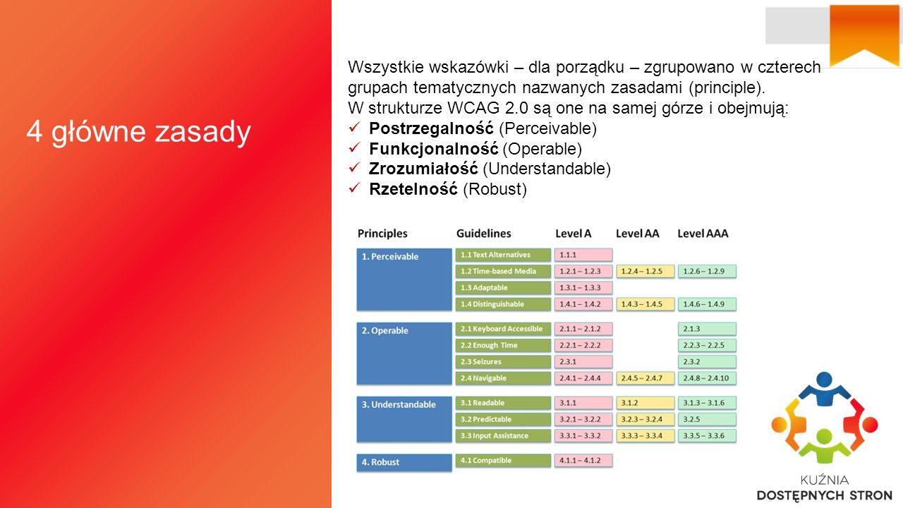 4 główne zasady Wszystkie wskazówki – dla porządku – zgrupowano w czterech grupach tematycznych nazwanych zasadami (principle).