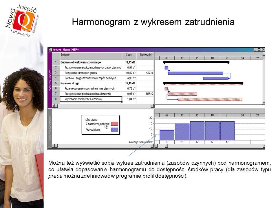 Harmonogram z wykresem zatrudnienia Można też wyświetlić sobie wykres zatrudnienia (zasobów czynnych) pod harmonogramem, co ułatwia dopasowanie harmonogramu do dostępności środków pracy (dla zasobów typu praca można zdefiniować w programie profil dostępności).