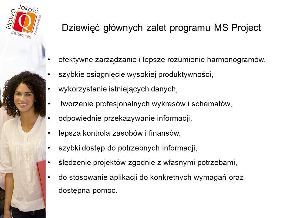 Dziewięć głównych zalet programu MS Project efektywne zarządzanie i lepsze rozumienie harmonogramów, szybkie osiągnięcie wysokiej produktywności, wykorzystanie istniejących danych, tworzenie profesjonalnych wykresów i schematów, odpowiednie przekazywanie informacji, lepsza kontrola zasobów i finansów, szybki dostęp do potrzebnych informacji, śledzenie projektów zgodnie z własnymi potrzebami, do stosowanie aplikacji do konkretnych wymagań oraz dostępna pomoc.