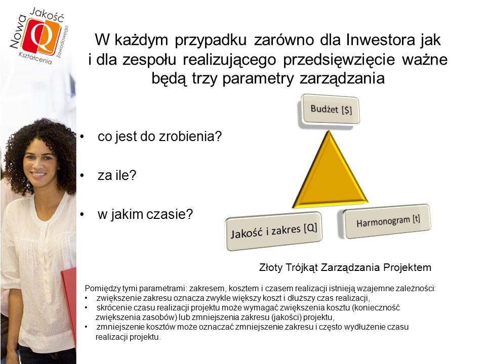W każdym przypadku zarówno dla Inwestora jak i dla zespołu realizującego przedsięwzięcie ważne będą trzy parametry zarządzania co jest do zrobienia? z
