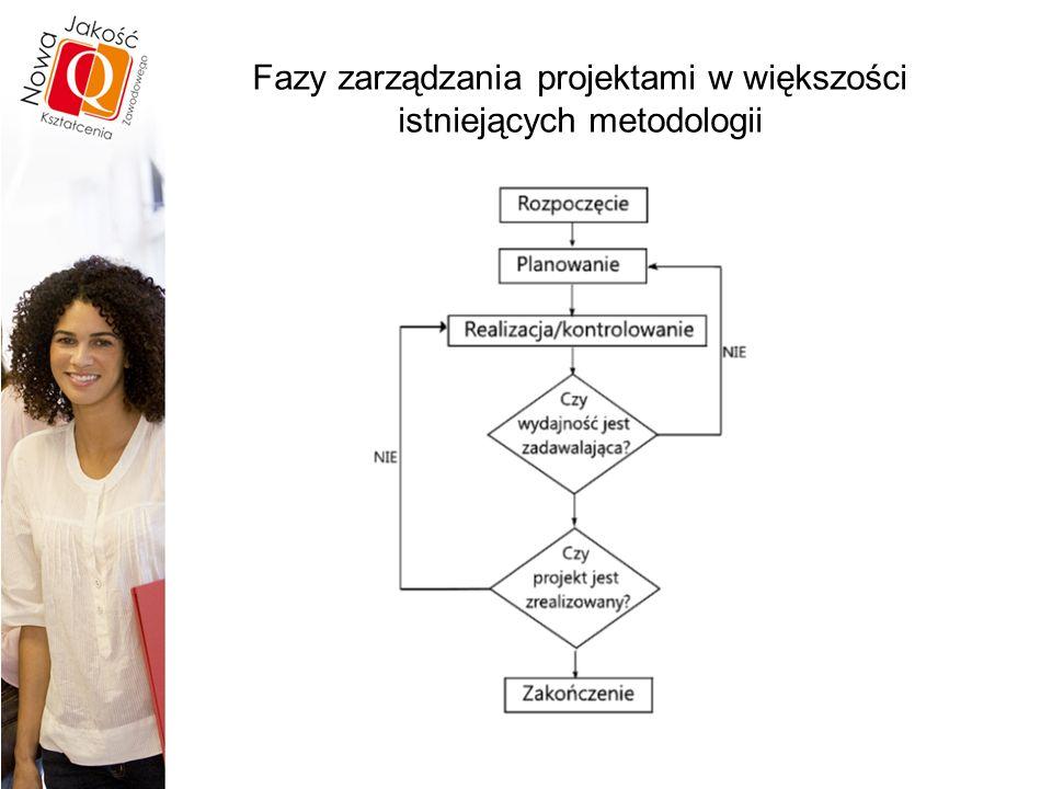 Fazy zarządzania projektami w większości istniejących metodologii