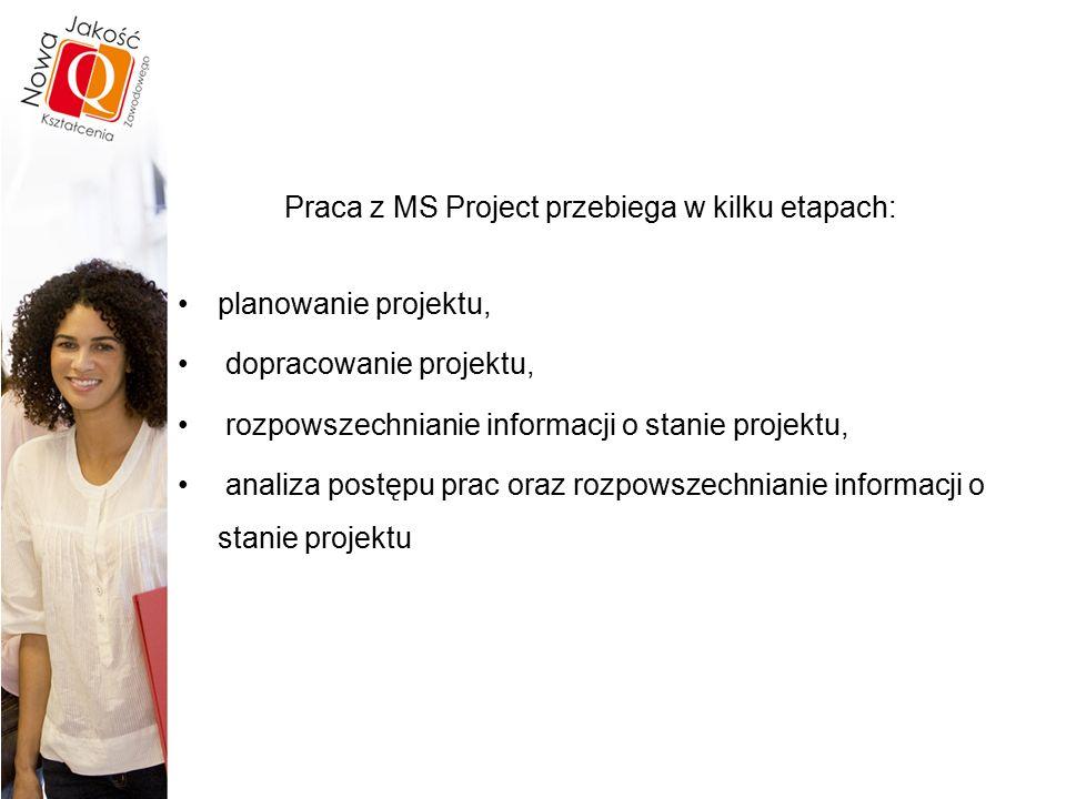 Praca z MS Project przebiega w kilku etapach: planowanie projektu, dopracowanie projektu, rozpowszechnianie informacji o stanie projektu, analiza postępu prac oraz rozpowszechnianie informacji o stanie projektu