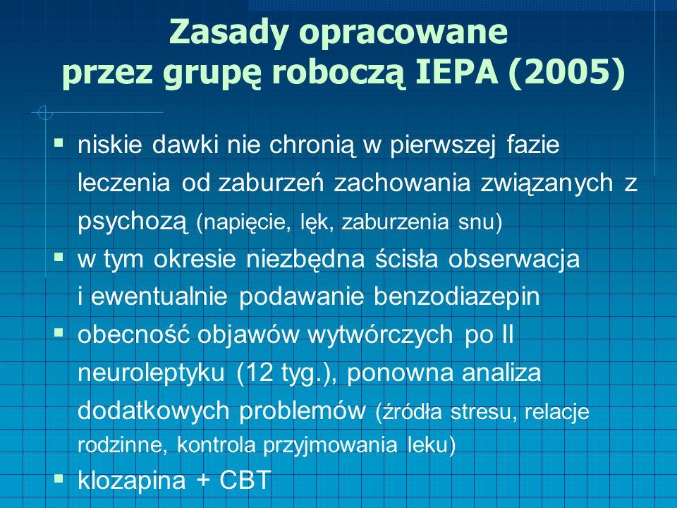 Zasady opracowane przez grupę roboczą IEPA (2005)  niskie dawki nie chronią w pierwszej fazie leczenia od zaburzeń zachowania związanych z psychozą (napięcie, lęk, zaburzenia snu)  w tym okresie niezbędna ścisła obserwacja i ewentualnie podawanie benzodiazepin  obecność objawów wytwórczych po II neuroleptyku (12 tyg.), ponowna analiza dodatkowych problemów (źródła stresu, relacje rodzinne, kontrola przyjmowania leku)  klozapina + CBT