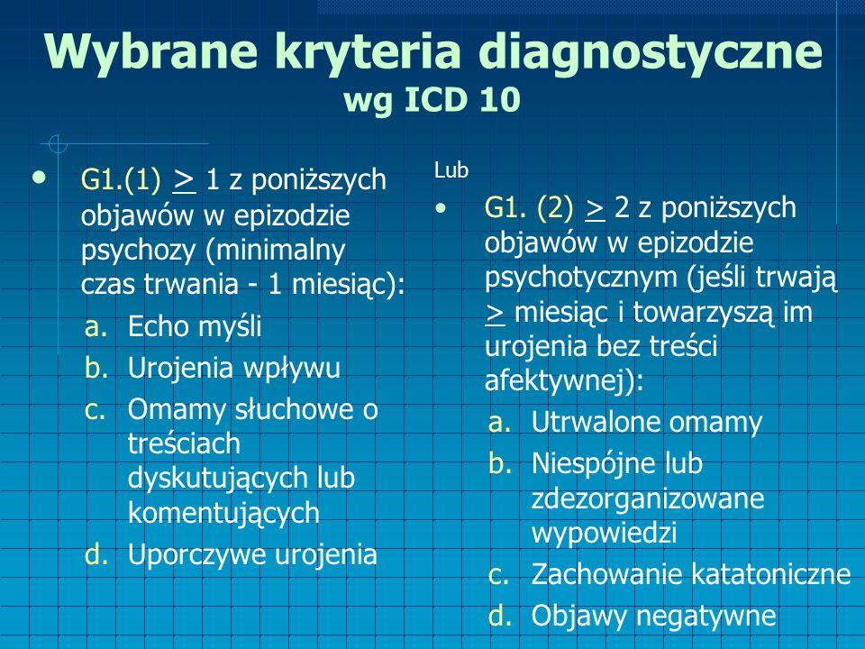 Wybrane kryteria diagnostyczne wg ICD 10 G1.(1) > 1 z poniższych objawów w epizodzie psychozy (minimalny czas trwania - 1 miesiąc): a.Echo myśli b.Urojenia wpływu c.Omamy słuchowe o treściach dyskutujących lub komentujących d.Uporczywe urojenia Lub G1.