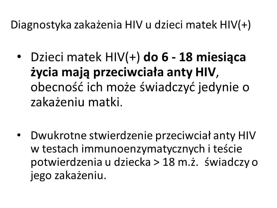Diagnostyka zakażenia HIV u dzieci matek HIV(+) Dzieci matek HIV(+) do 6 - 18 miesiąca życia mają przeciwciała anty HIV, obecność ich może świadczyć jedynie o zakażeniu matki.