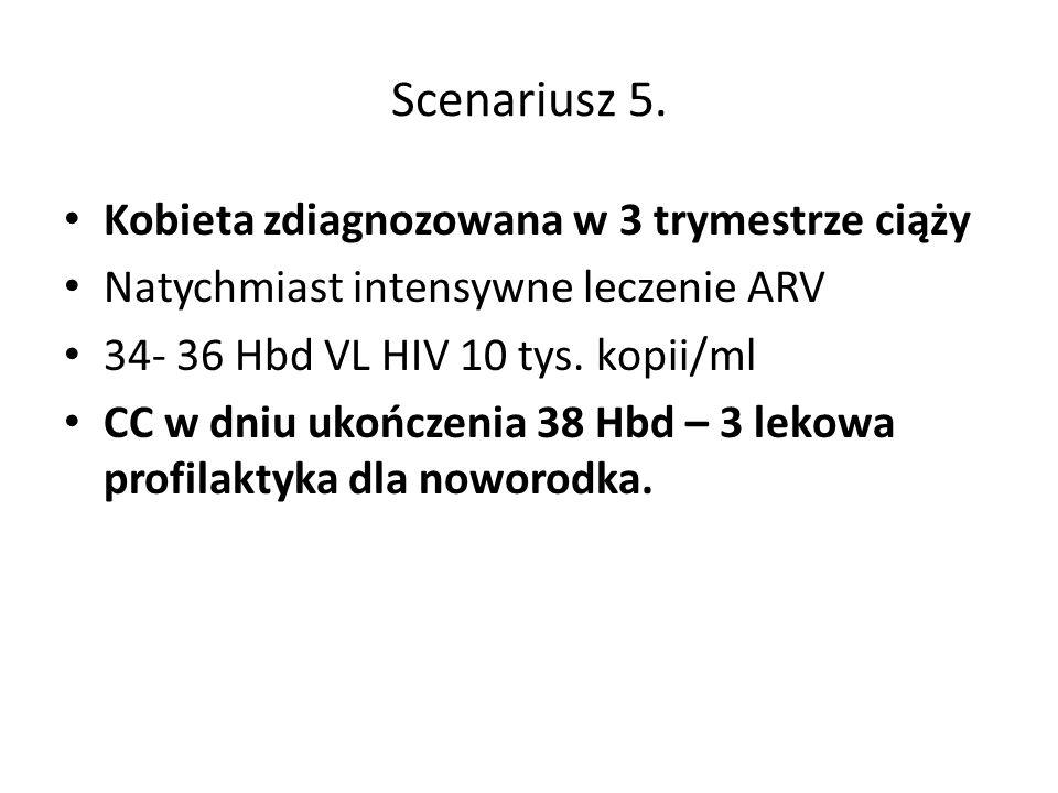 Scenariusz 5. Kobieta zdiagnozowana w 3 trymestrze ciąży Natychmiast intensywne leczenie ARV 34- 36 Hbd VL HIV 10 tys. kopii/ml CC w dniu ukończenia 3