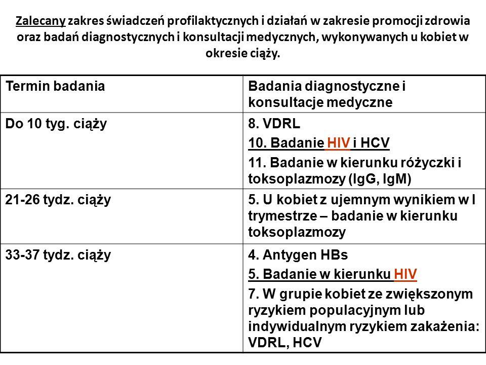 Zalecany zakres świadczeń profilaktycznych i działań w zakresie promocji zdrowia oraz badań diagnostycznych i konsultacji medycznych, wykonywanych u k