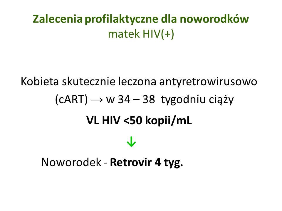 Zalecenia profilaktyczne dla noworodków matek HIV(+) Kobieta skutecznie leczona antyretrowirusowo (cART) → w 34 – 38 tygodniu ciąży VL HIV <50 kopii/mL ↓ Noworodek - Retrovir 4 tyg.