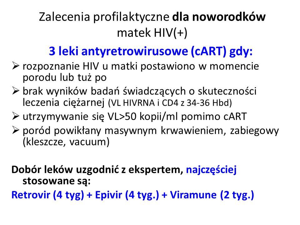 Zalecenia profilaktyczne dla noworodków matek HIV(+) 3 leki antyretrowirusowe (cART) gdy:  rozpoznanie HIV u matki postawiono w momencie porodu lub tuż po  brak wyników badań świadczących o skuteczności leczenia ciężarnej (VL HIVRNA i CD4 z 34-36 Hbd)  utrzymywanie się VL>50 kopii/ml pomimo cART  poród powikłany masywnym krwawieniem, zabiegowy (kleszcze, vacuum) Dobór leków uzgodnić z ekspertem, najczęściej stosowane są: Retrovir (4 tyg) + Epivir (4 tyg.) + Viramune (2 tyg.)