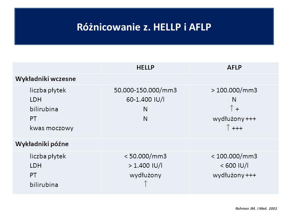 Różnicowanie z. HELLP i AFLP Rahman JM. J Med.