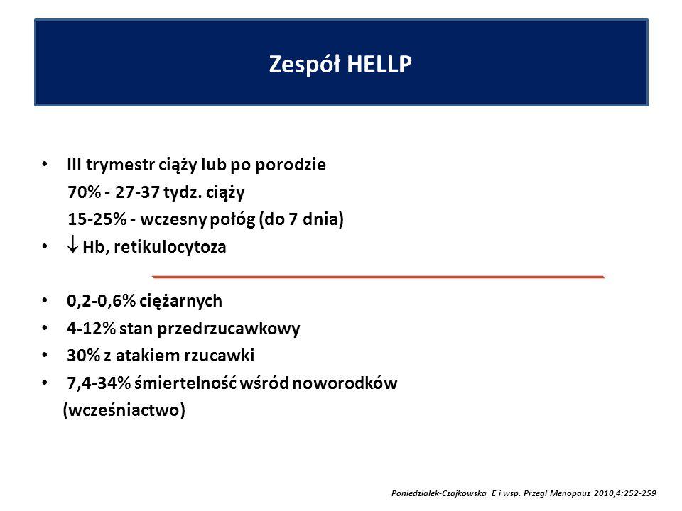 Zespół HELLP III trymestr ciąży lub po porodzie 70% - 27-37 tydz.