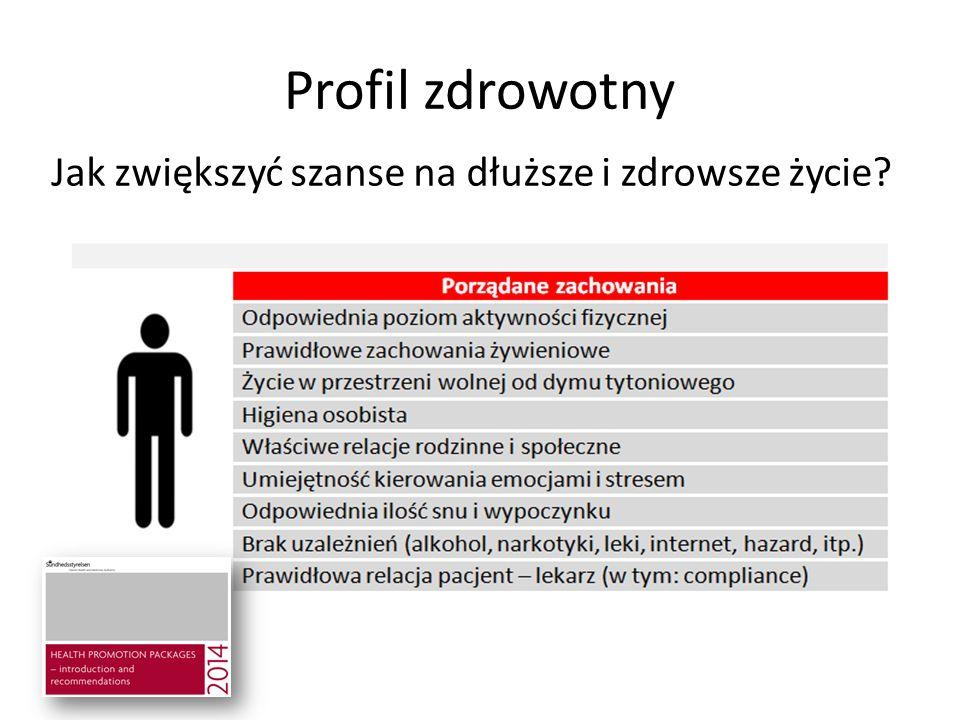 Profil zdrowotny Jak zwiększyć szanse na dłuższe i zdrowsze życie?