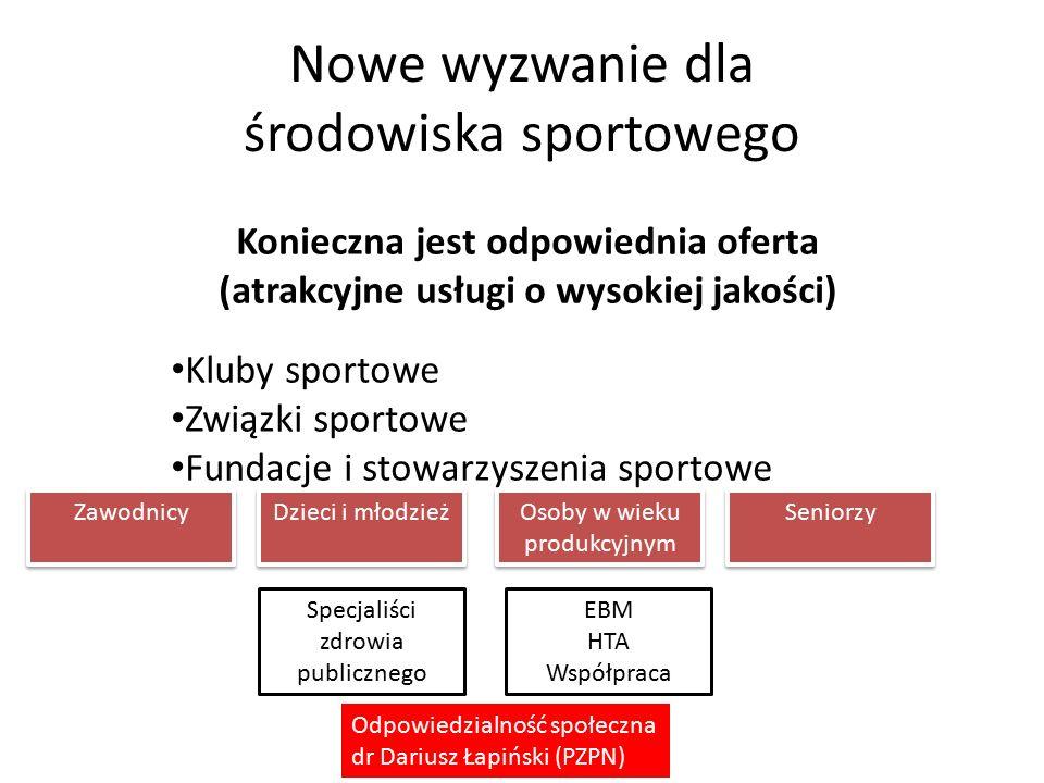 Nowe wyzwanie dla środowiska sportowego Konieczna jest odpowiednia oferta (atrakcyjne usługi o wysokiej jakości) Kluby sportowe Związki sportowe Funda