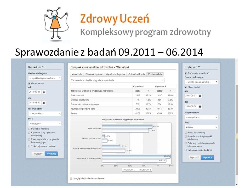 Sprawozdanie z badań 09.2011 – 06.2014