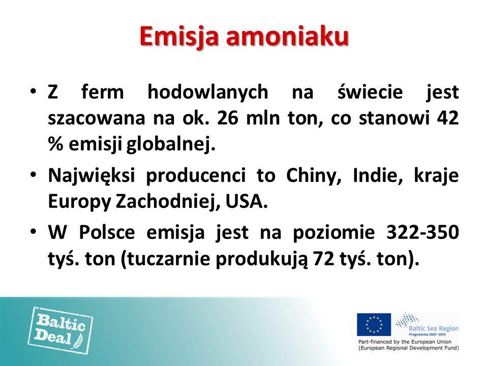 Emisja amoniaku Z ferm hodowlanych na świecie jest szacowana na ok. 26 mln ton, co stanowi 42 % emisji globalnej. Najwięksi producenci to Chiny, Indie