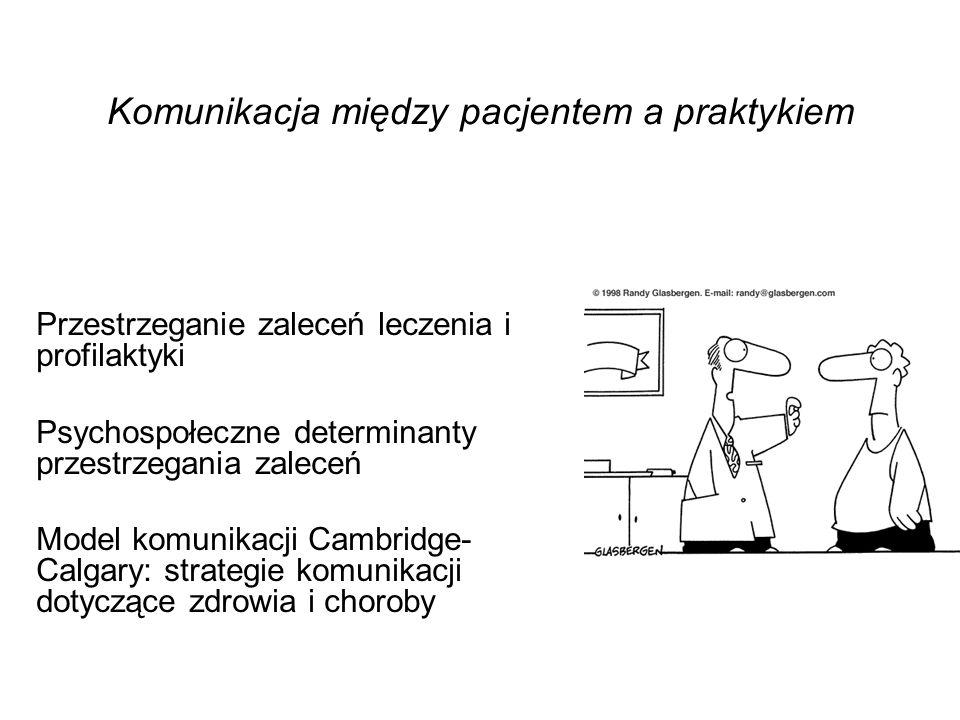 Komunikacja między pacjentem a praktykiem Przestrzeganie zaleceń leczenia i profilaktyki Psychospołeczne determinanty przestrzegania zaleceń Model kom