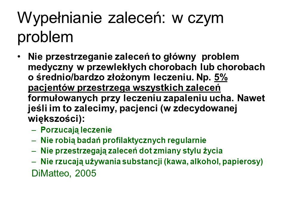 Wypełnianie zaleceń: w czym problem Nie przestrzeganie zaleceń to główny problem medyczny w przewlekłych chorobach lub chorobach o średnio/bardzo złoż