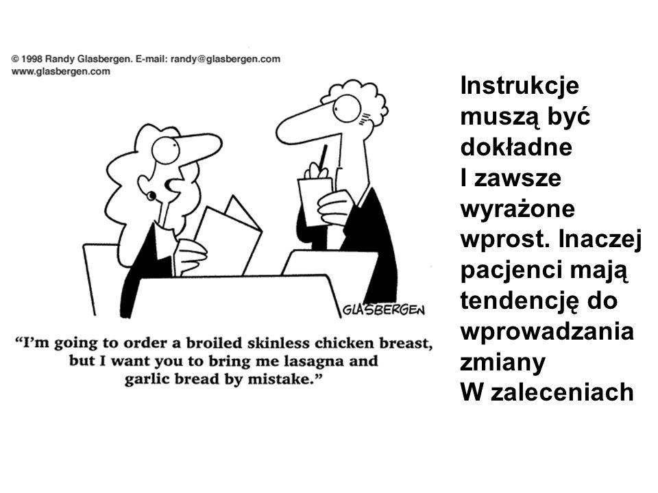 Instrukcje muszą być dokładne I zawsze wyrażone wprost. Inaczej pacjenci mają tendencję do wprowadzania zmiany W zaleceniach