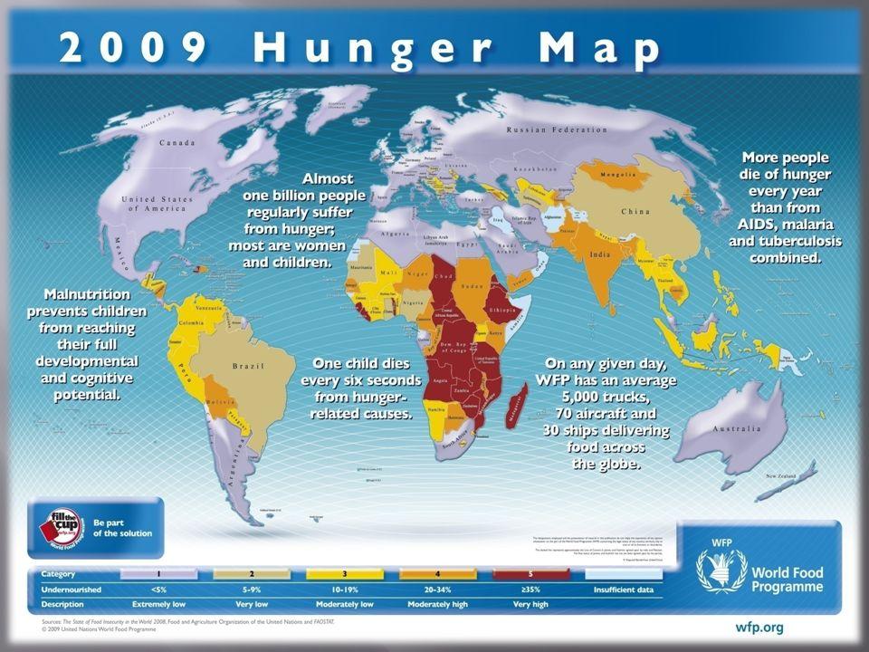 Głód jawny(ilościowy)-  Spożycie pożywienia poniżej koniecznej wartości żywieniowej 1200-1500kcal  Niedożywienie(nie zaspokojenie potrzeb energetycznych organizmu)  Występuje m.in.