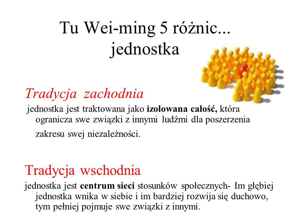 Tu Wei-ming 5 różnic...
