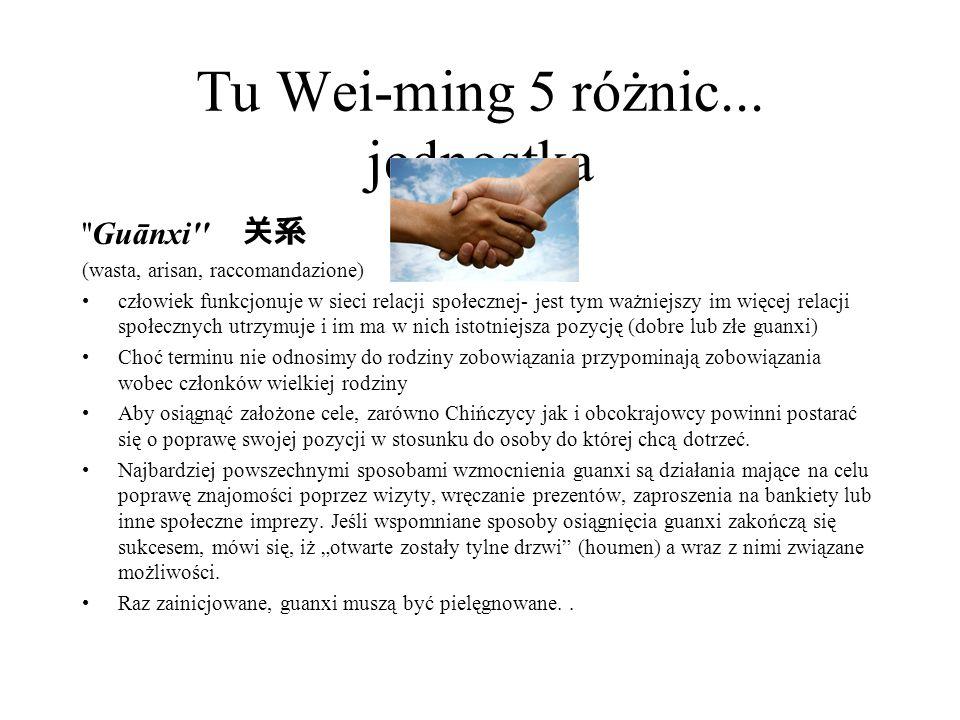 Guānxi (wasta, arisan, raccomandazione) człowiek funkcjonuje w sieci relacji społecznej- jest tym ważniejszy im więcej relacji społecznych utrzymuje i im ma w nich istotniejsza pozycję (dobre lub złe guanxi) Choć terminu nie odnosimy do rodziny zobowiązania przypominają zobowiązania wobec członków wielkiej rodziny Aby osiągnąć założone cele, zarówno Chińczycy jak i obcokrajowcy powinni postarać się o poprawę swojej pozycji w stosunku do osoby do której chcą dotrzeć.
