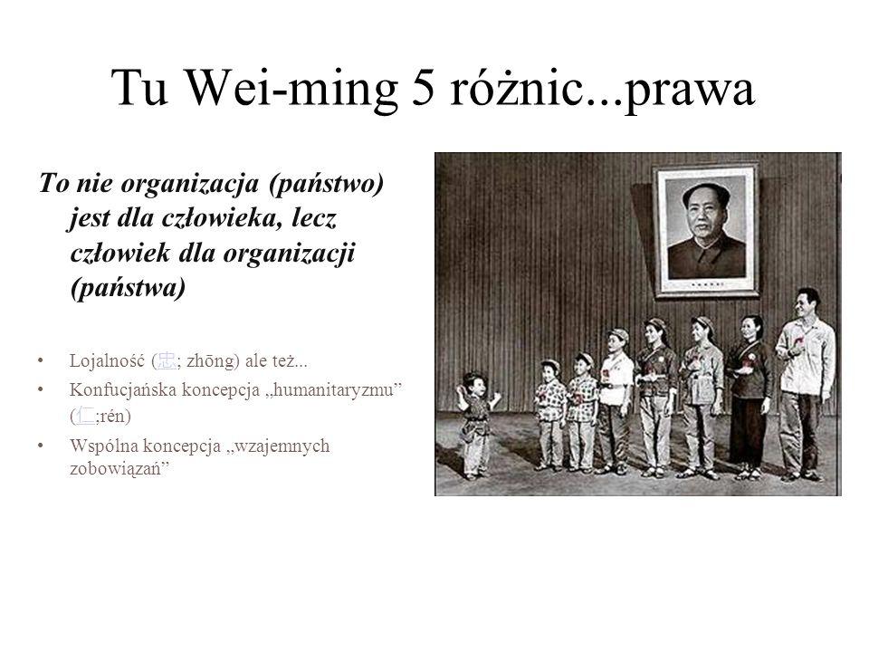 Tu Wei-ming 5 różnic...prawa To nie organizacja (państwo) jest dla człowieka, lecz człowiek dla organizacji (państwa) Lojalność ( 忠 ; zhōng) ale też...
