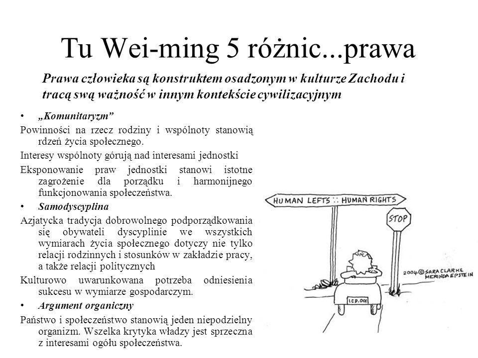 """Tu Wei-ming 5 różnic...prawa """"Komunitaryzm Powinności na rzecz rodziny i wspólnoty stanowią rdzeń życia społecznego."""