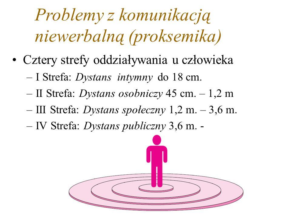 8 Cztery strefy oddziaływania u człowieka –I Strefa: Dystans intymnydo 18 cm.