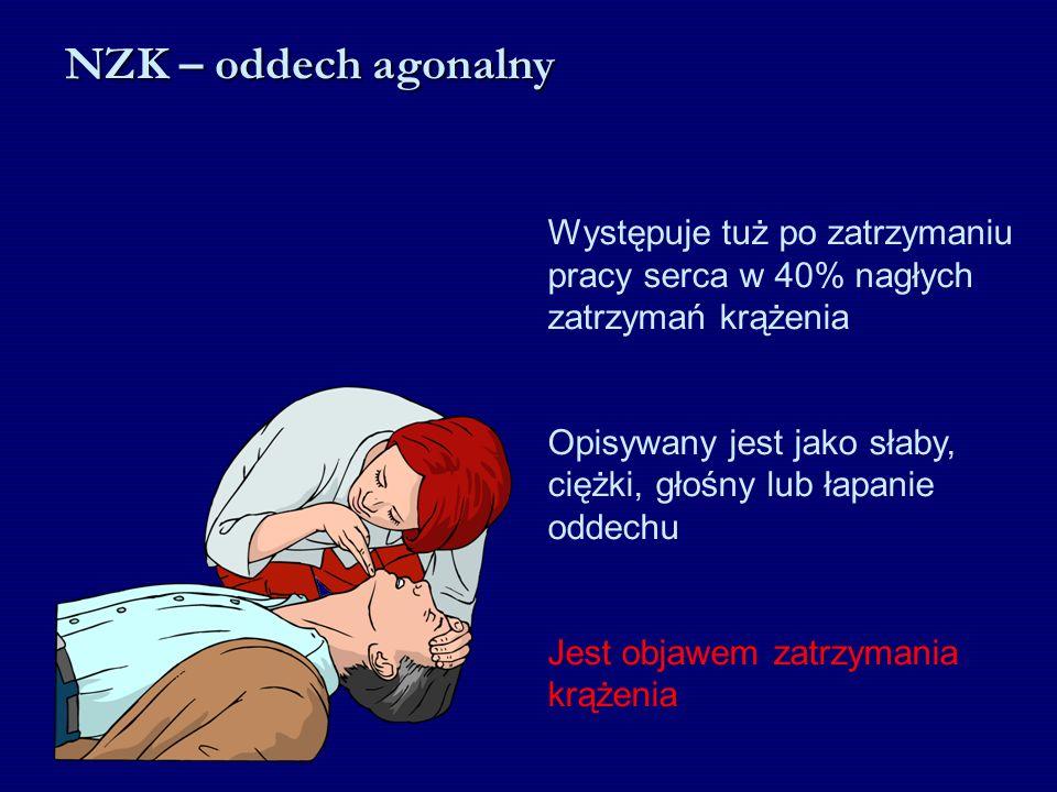 NZK – oddech agonalny Występuje tuż po zatrzymaniu pracy serca w 40% nagłych zatrzymań krążenia Opisywany jest jako słaby, ciężki, głośny lub łapanie