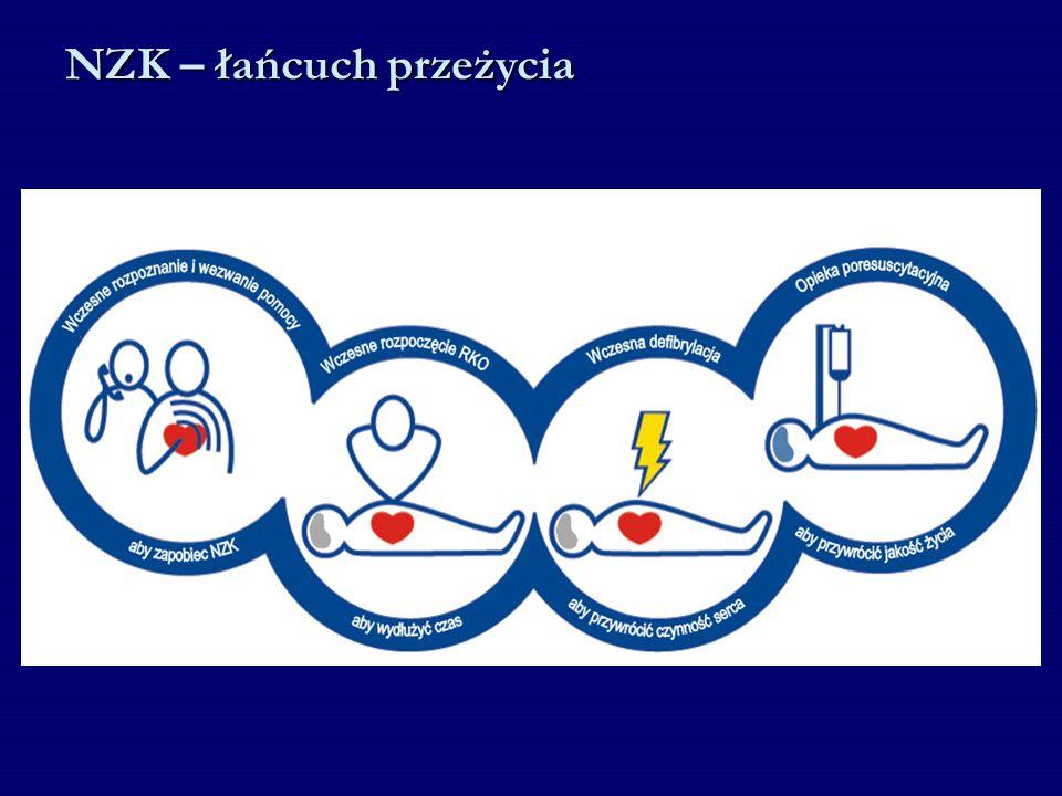 ZAKRZUSZENIE – postępowanie Ocena niedrożności OSTRA ŁAGODNA Kontynuuj ocenę do momentu pogorszenia się stanu poszkodowanego i wystąpienia nieefektywnego kaszlu lub do momentu usunięcia ciała obcego PRZYTOMNYNIEPRZYTOMNY 5 uderzeń między łopatkami 5 uciśnięć nadbrzusza Rozpocznij RKO