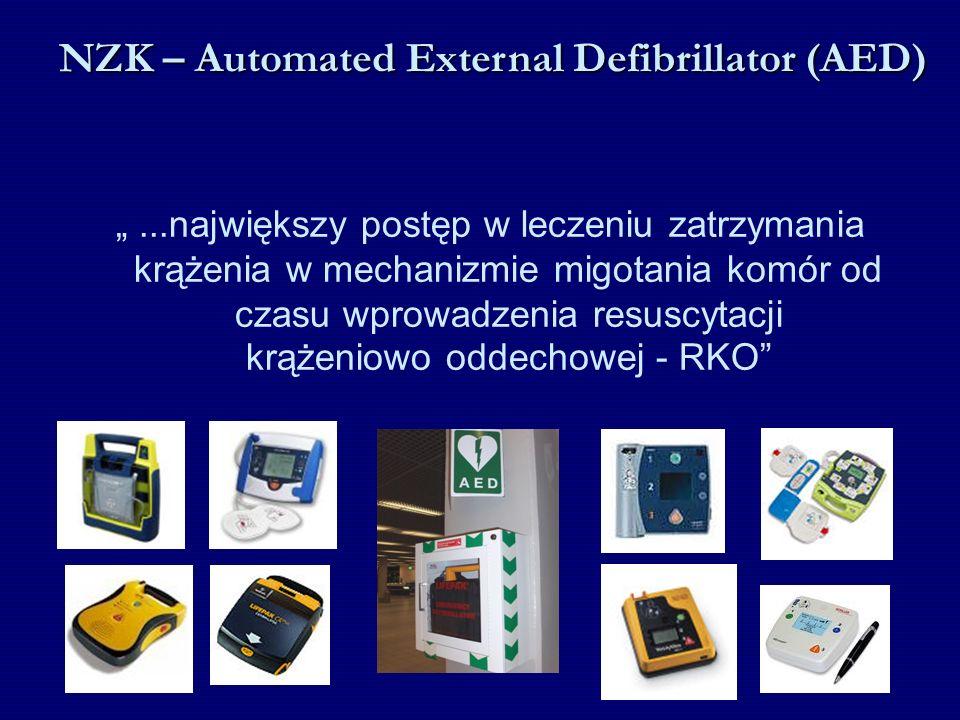 """NZK – Automated External Defibrillator (AED) """"...największy postęp w leczeniu zatrzymania krążenia w mechanizmie migotania komór od czasu wprowadzenia"""