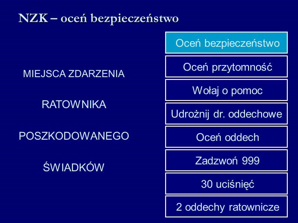 NZK – oceń przytomność Udrożnij dr.